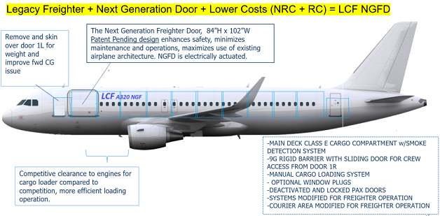 LCF Conversions/ACE - The A320